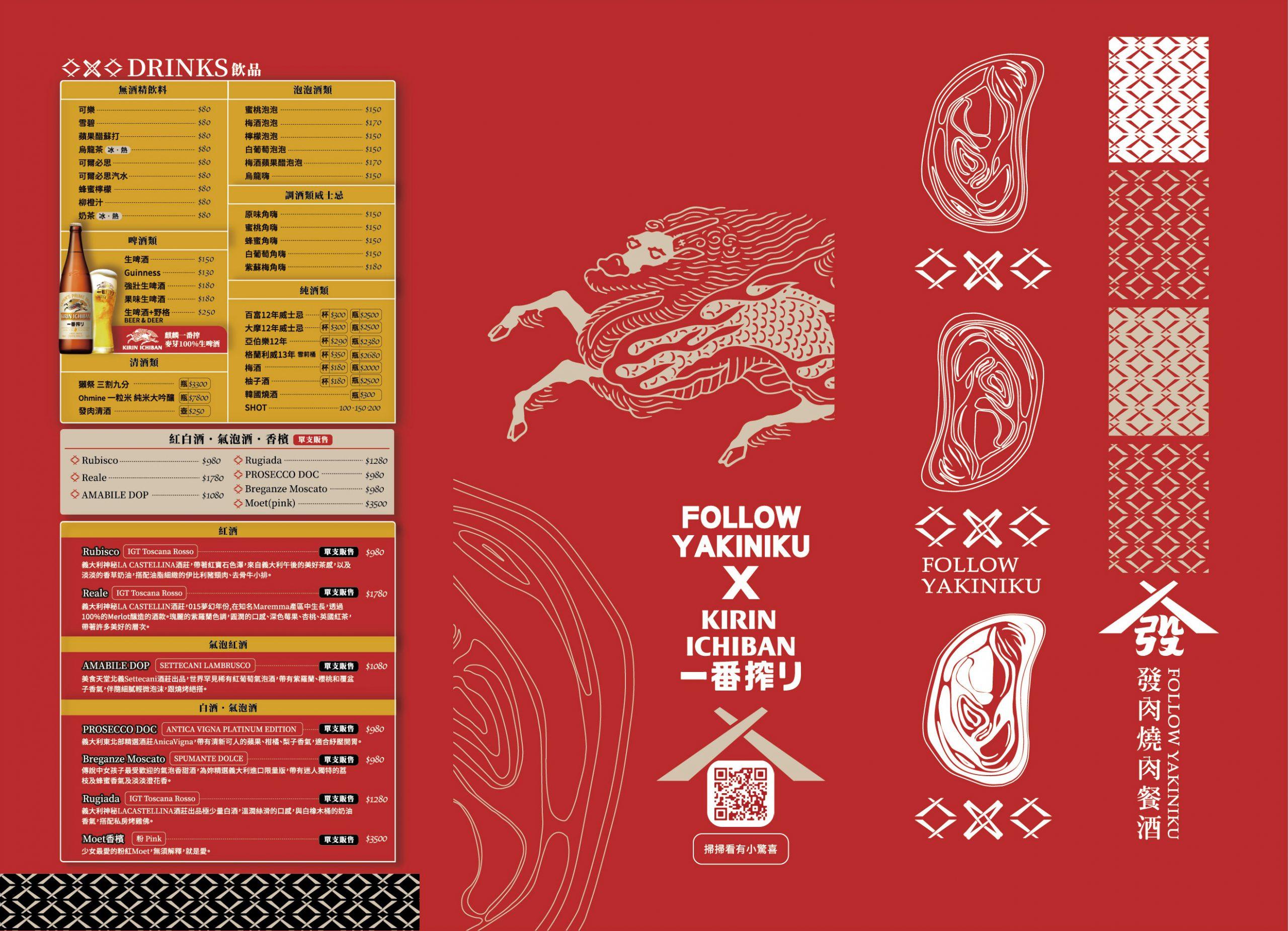 2021發肉最新菜單